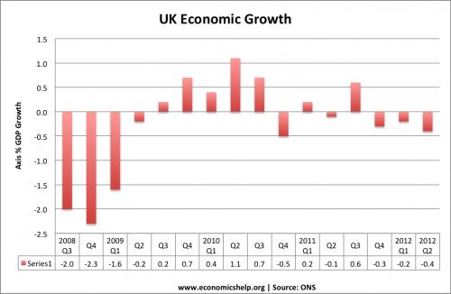 quantitative easing - I