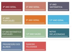 Escolas Portugal