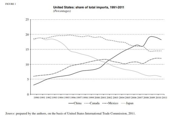 US share imports.jpg