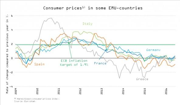 13 parte 3 ciclo economico economia europeia verao2016 7