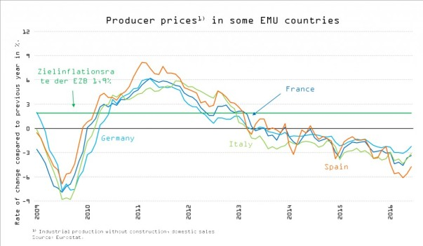 13 parte 3 ciclo economico economia europeia verao2016 8