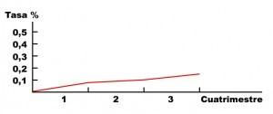 truques estatística I 2