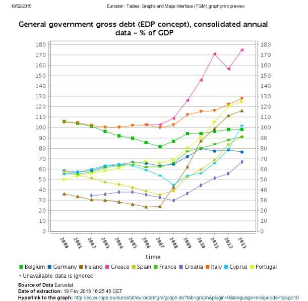 A propósito de um texto de Michael Pettis sobre Syriza, sobre a Alemanha (parte 1) 3