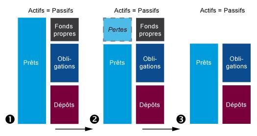 Parte II texto 4 4 diagrama 3