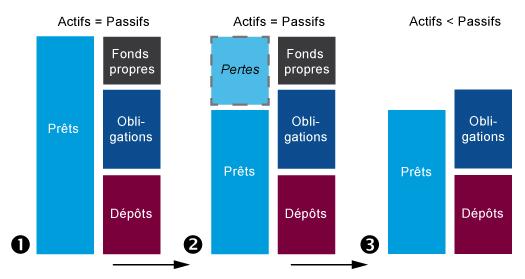 Parte II texto 4 5 diagrama 4