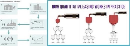 texto 9 1 quantitative easing