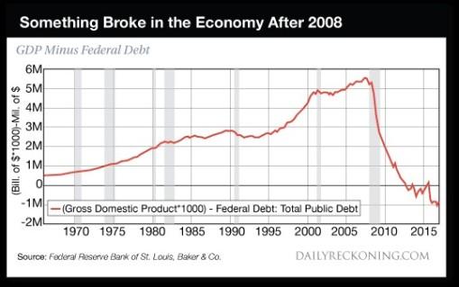 22 A economia está a ser arrasada 3