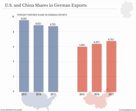 37 futuro do comercio entre alemanha e china 5