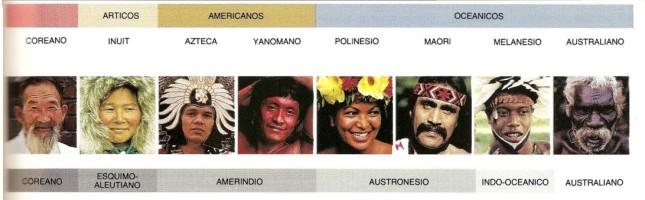 40 Genes povos e linguas 3