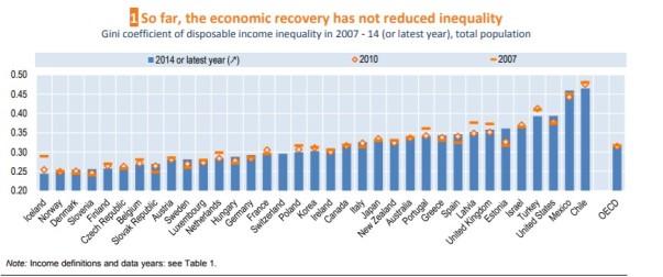 17 Será que a redução de impostos a favor dos ricos conduz a uma maior taxa de crescimento
