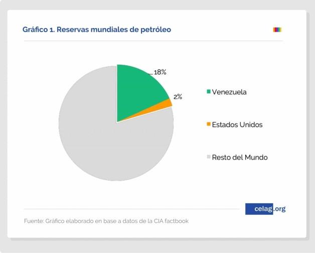 Venezuela 10 consequencias economicas do boicote 1