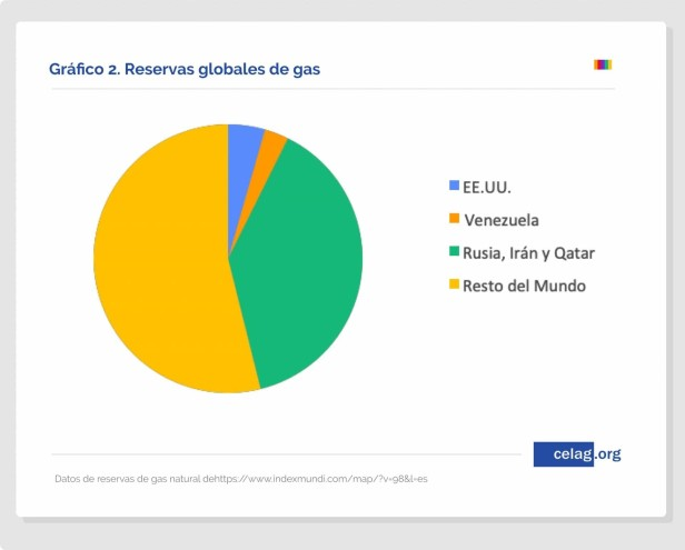 Venezuela 10 consequencias economicas do boicote 2