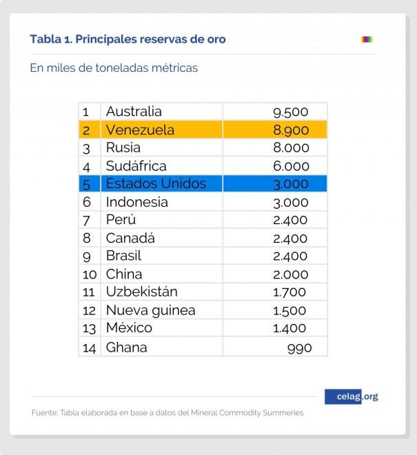 Venezuela 10 consequencias economicas do boicote 3