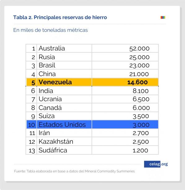 Venezuela 10 consequencias economicas do boicote 4