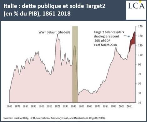 5 a mergulhar no poço de liquidez do Target2 3