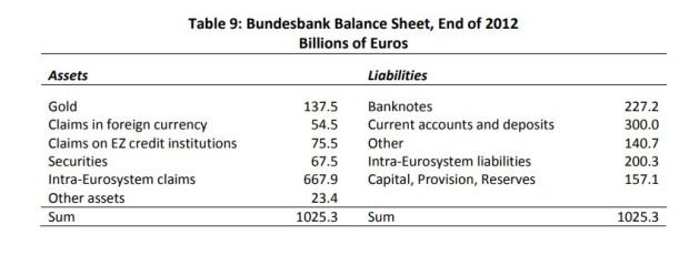10 TARGET2 e os Balanços do Banco Central 20