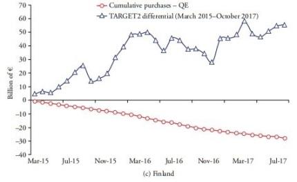 13 Expansão monetárias do BCE e desequilíbrios doTARGET2 2 3