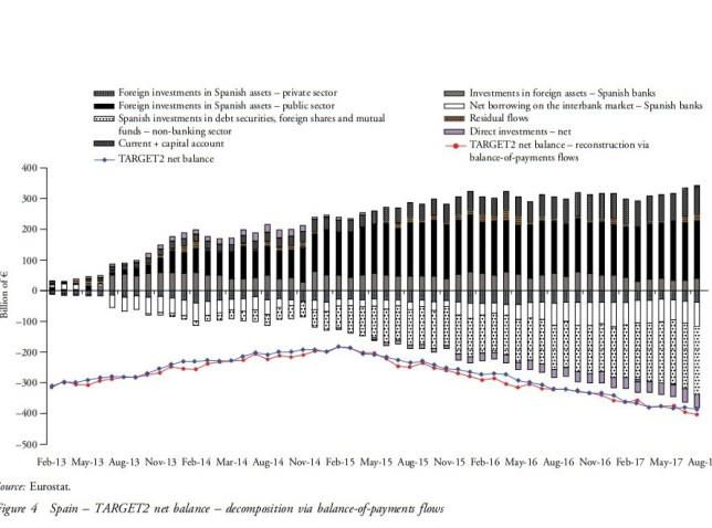 13 Expansão monetárias do BCE e desequilíbrios doTARGET2 4