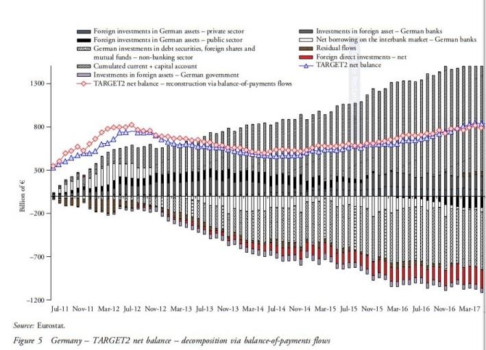 13 Expansão monetárias do BCE e desequilíbrios doTARGET2 5
