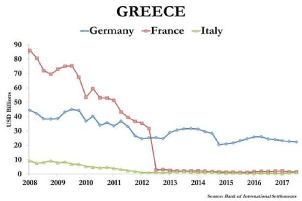 14 Uma retrospetiva o que significava realmente a partilha de riscos na zona euro 1