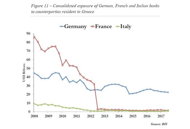 16 A nova morfologia do risco na zona euro 11