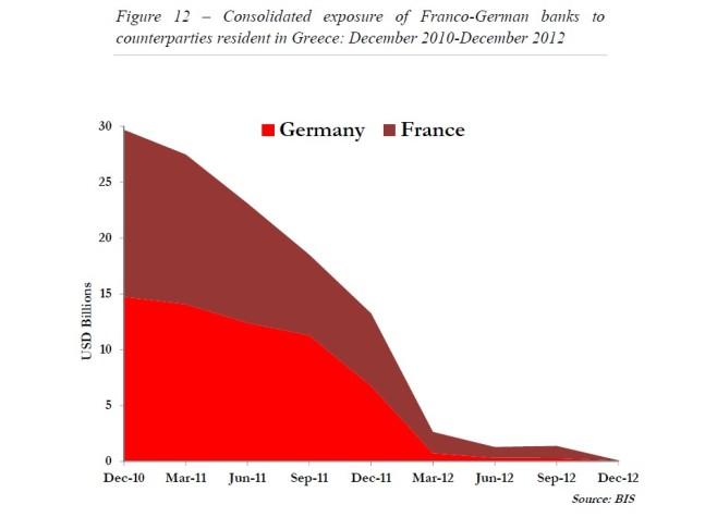 16 A nova morfologia do risco na zona euro 12