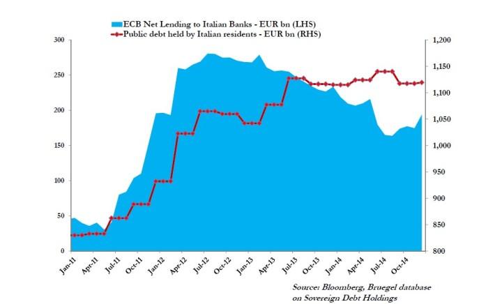 16 A nova morfologia do risco na zona euro 18
