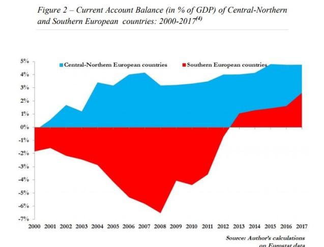16 A nova morfologia do risco na zona euro 2
