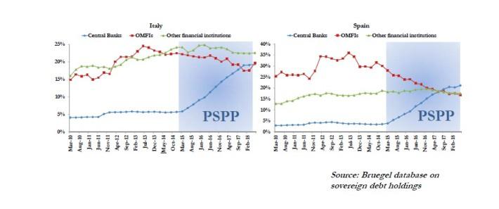 16 A nova morfologia do risco na zona euro 20