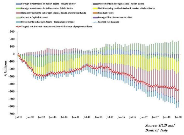 16 A nova morfologia do risco na zona euro 22