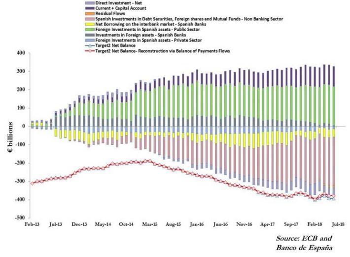16 A nova morfologia do risco na zona euro 23