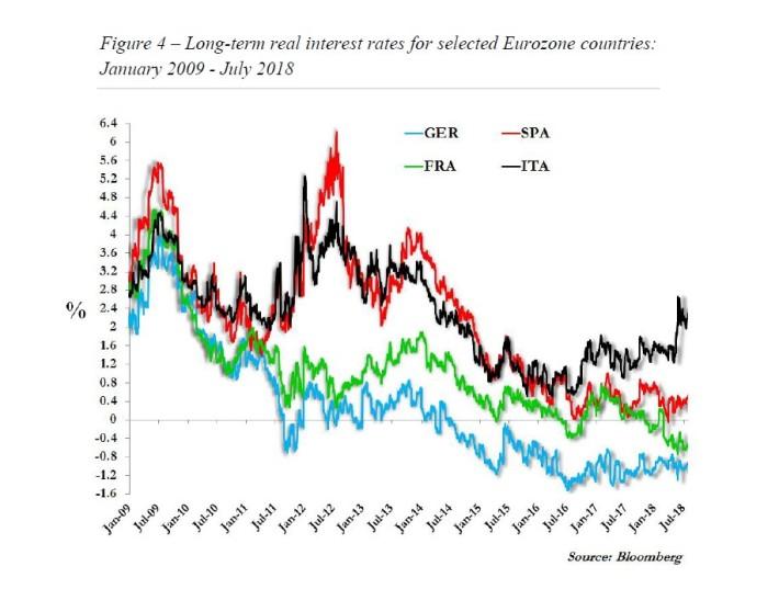 16 A nova morfologia do risco na zona euro 4