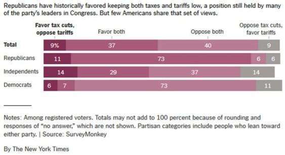 16 Será que a guerra comercial de Trump conduz à recessão 4