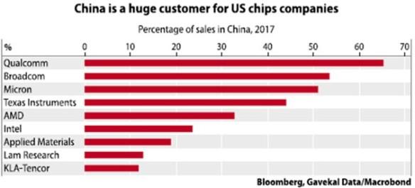 18 Um saco de correspondência picante sobre a China 2