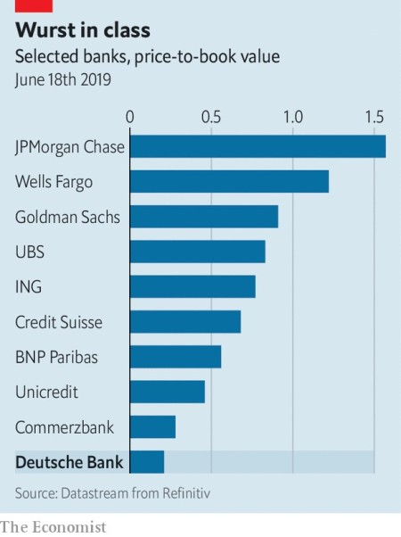 36 Poderá o maior banco credor alemão sobreviver 2