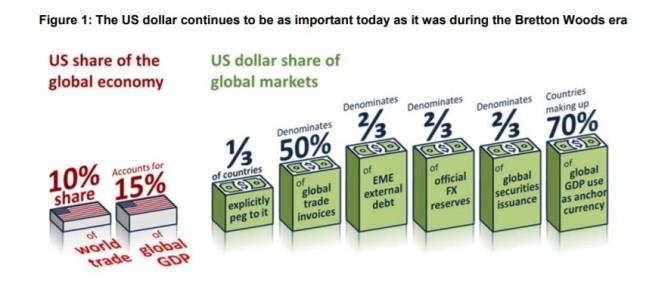 7 Os desafios crescentes para a política monetária discurso Carney 1