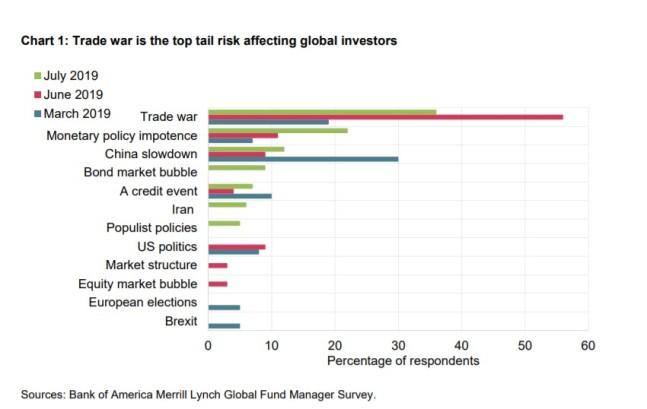 7 Os desafios crescentes para a política monetária discurso Carney 2