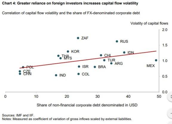 7 Os desafios crescentes para a política monetária discurso Carney 5