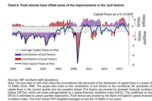 7 Os desafios crescentes para a política monetária discurso Carney 7