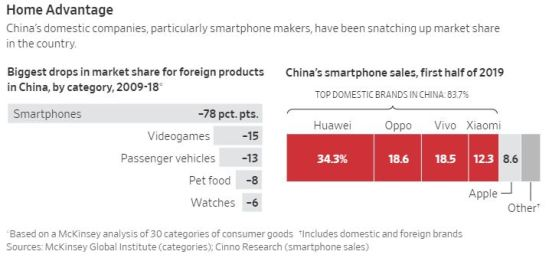 China e Hong Kong 1 A América está a perder o comprador chinês 2.JPG