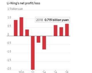 China e Hong Kong 1 A América está a perder o comprador chinês 9