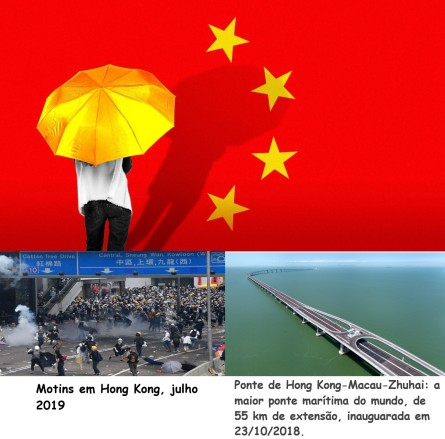 China HK integração